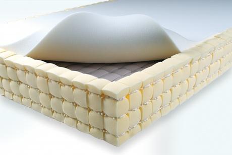 Materasso Kubivent Soft